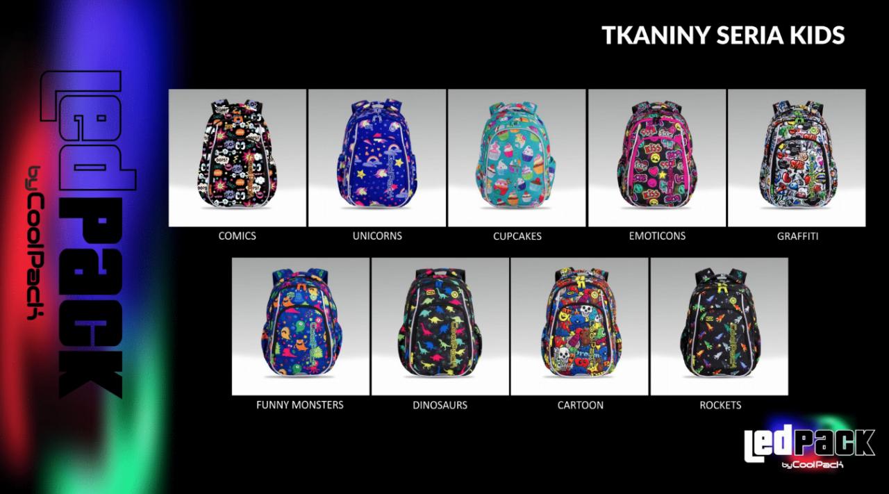 Świecący plecak, plecaki ledowe, plecaki świecące, bezpieczny plecak, led pack by coolpack